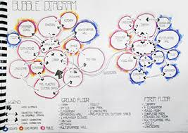 bubble diagrams in architecture  amp  interior design   study combubble diagram circulation