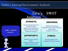 hot to conduct a swot analysis My assignment help View larger image