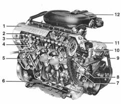 bmw m47 engine diagram bmw wiring diagrams online