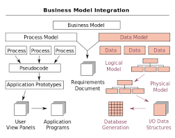 data model   wikipedia
