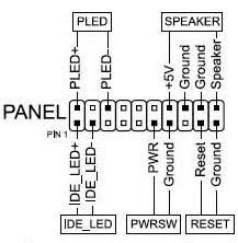 What is a System Panel Connector?
