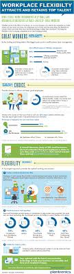 why workplace flexibility attracts and retains top talent why workplace flexibility attracts and retains top talent infographic com