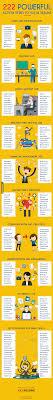 strong resume verbs action verbs strong resume verbs 4301