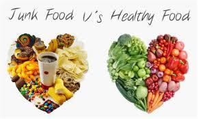 essay junk food health hazard