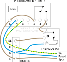 external programmers for combination boilers 3 wire mains thermostat and single channel programmer