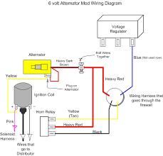 cars truck wiring diagram wiring diagram schematics baudetails wiring diagram for chevy 350 alternator digitalweb