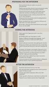 17 best ideas about best interview answers job 17 best ideas about best interview answers job interviews interview and job interview tips