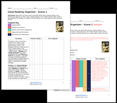 a streetcar d desire scene summary analysis from litcharts the teacher edition of the litchart on a streetcar d desire