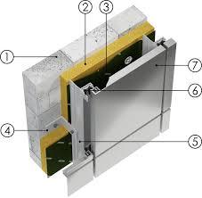 Алюминиевый композитный лист — это легкий композитный ...