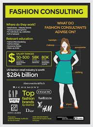 how to become a fashion consultant com however the right mix of passion skills and personality it can be a great choice here is an infographic on the fashion consulting career