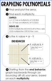 algebra help books best worksheet graphing polynomials in algebra 2