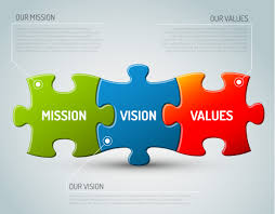 writing a company profile to build your credibility puzzle showing values vision and mission which are elements used when writing a company