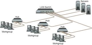 collection network server diagram pictures   diagramsnetwork server diagram photo album diagrams