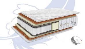 <b>Матрац Orthosleep Бари 2000</b> (1м2 - 1000 пружин) - Мебель во ...