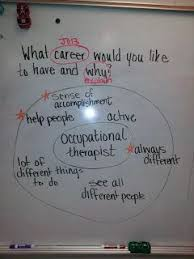 images about writing  expository essay on pinterest    expository writing using thinking maps