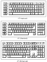 what is a computer keyboard  webopedia definitionkeyboard diagram