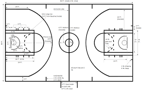 basketball court dimensions   basketball court diagram and    basketball court dimensions
