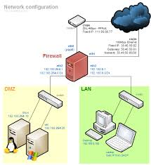 mutli isp firewall setup using shorewall and linux to create safe    network diagram
