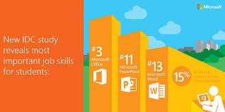 relevant skills relevant skills karina m tk