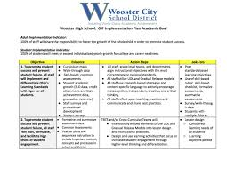school improvement wooster city schools wooster high school edgewood middle school click the image above to view