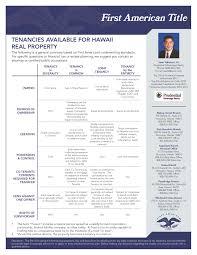 types of tenancy in hawaii