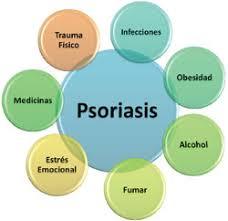 Psoriasis remedios