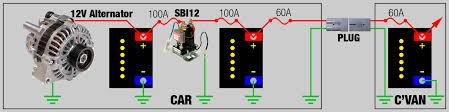 installing a redarc dual battery system the offroad aussie 1 redarc sbi 2 aux batteries