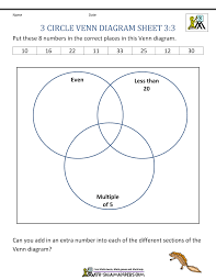 circle venn diagram worksheetsvenn diagram  circles sheet