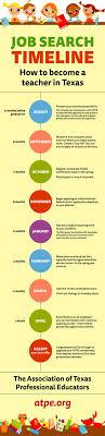 how to prepare your curriculum vitae sample customer service resume how to prepare your curriculum vitae curriculum vitae cv the balance before graduation prepare your resume