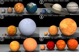 List of <b>largest stars</b> - Wikipedia