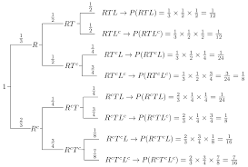 solved problems conditional probability