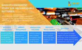 infiniti research identifies global rechargeable battery market infiniti research identifies global rechargeable battery market opportunities in latest assessment business wire