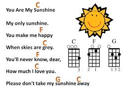Image result for easy ukulele songs