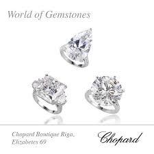 <b>World of Gemstones</b> #9 4C'S OF DIAMONDS: SHAPE Forma (Shape ...