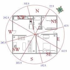 tips feng shui agar posisi rumah lebih baik di tahun feng shui basic feng shui office