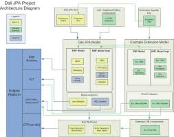 best images of diagram architecture   library architecture    it architecture diagram