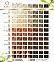 "<b>Растительная краска для волос</b> ""Хна, Амла и Ятрофа"" (Hair Color ..."