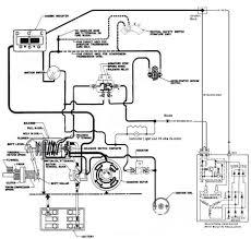 car starter diagram car image wiring diagram car starter wire diagram car home wiring diagrams on car starter diagram