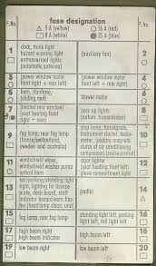 fuse box chart what fuse goes where page peachparts fuse box chart what fuse goes where 107fusedesignation jpg