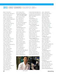 oref 2012 annual report page 30 31 created publitas com serena s hu md 10 ■ russell c huang md 8 john huard phd 3 dr and mrs charles n hubbard 11 ■ paul m huddleston iii md 11 ■