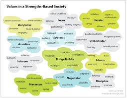 framework for a strengths based society emergent by design update