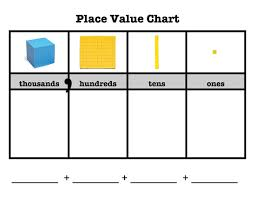 Here are several different place value charts to help you with your homework  Pick whichever one works best for you    Classroom Update