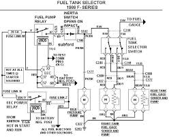 ignition wiring diagram ford f150 2004 wiring diagram schematics starter relay ford truck enthusiasts forums