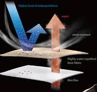 <b>ECO</b> STORM®|Materials | TEIJIN FRONTIER CO., LTD.