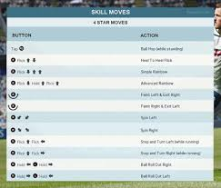 fifa skill moves guide for xbox and playstation fifa 16 skill moves