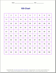 Free printable number charts and 100-charts for counting, skip ...A completely filled 100-chart