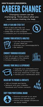 career change guide infographic