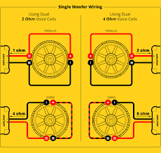 subwoofer speaker amp wiring diagrams kicker® remember 4 ohm mono is equivalent to 2 ohm stereo single voice coil wiring options resistance formulas power cable chart