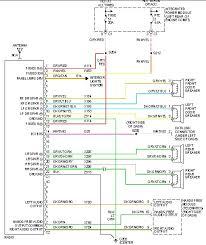 wiring diagram dodge dakota wiring image 2001 dodge durango stereo wiring 2001 auto wiring diagram schematic on wiring diagram 2001 dodge dakota