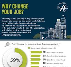 why change your job hollister staffing the growing trend of the significance of a company s culture and the search for better career opportunities comes across this study again as the main job
